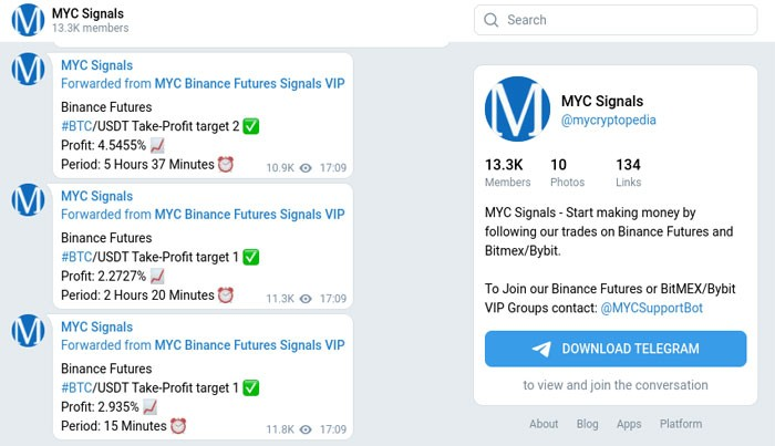 MYC Signals review