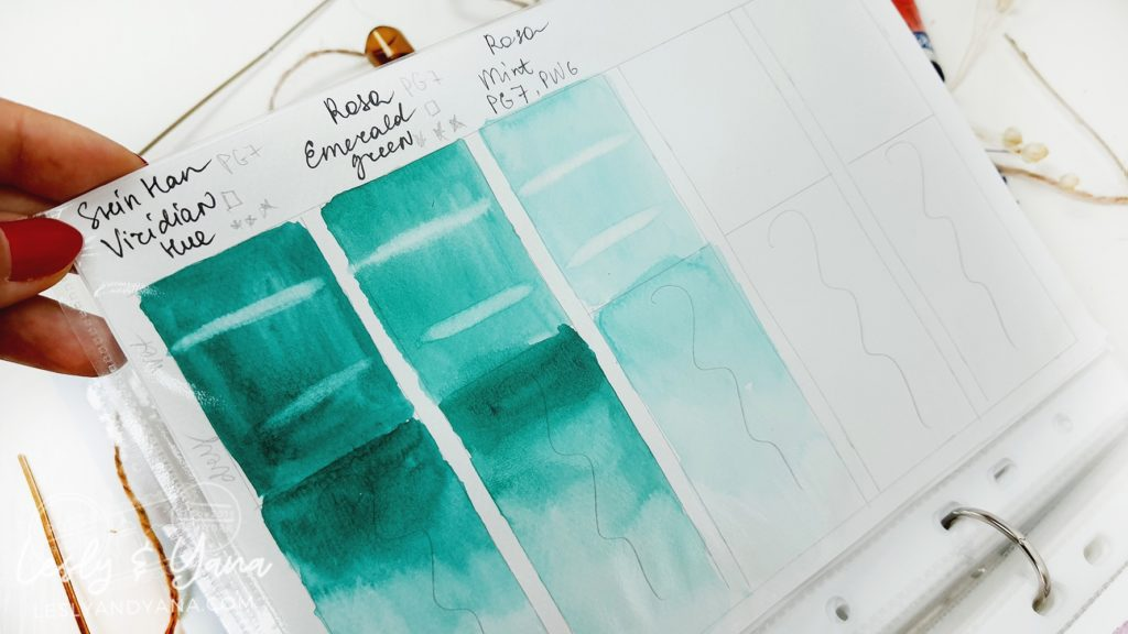 Watercolor Staining ability