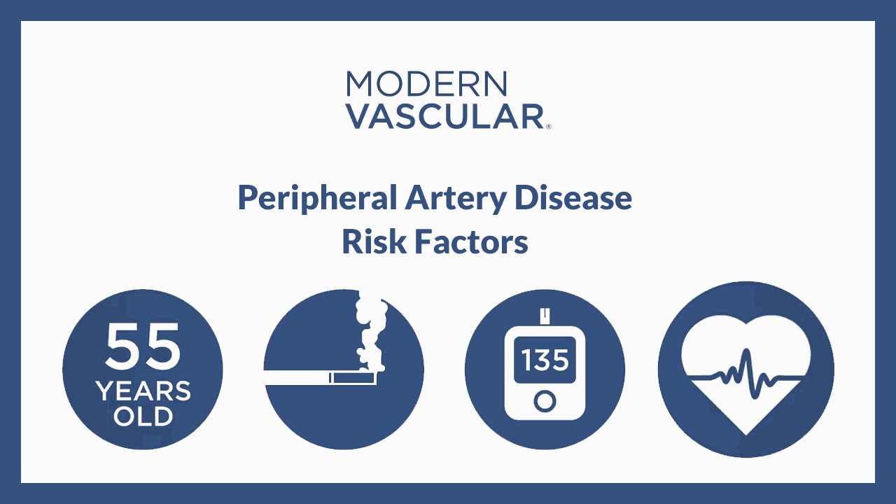 What You Should Know About Peripheral Artery Disease