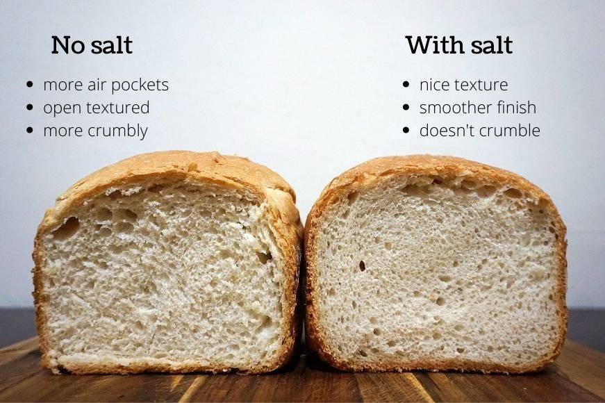 bread with and without salt