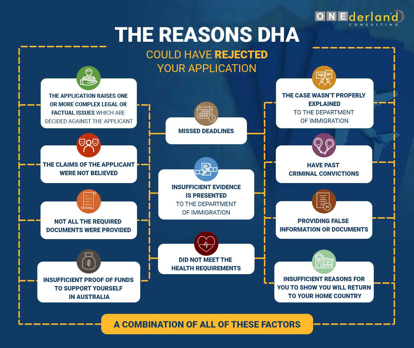 Infographic The Reason DIBP could have rejected your application