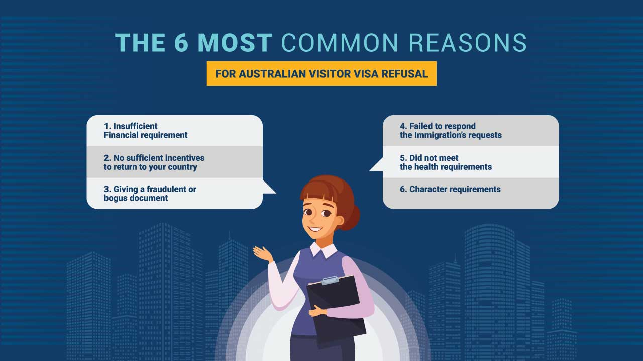 THE 6 MOST COMMON REASONS
