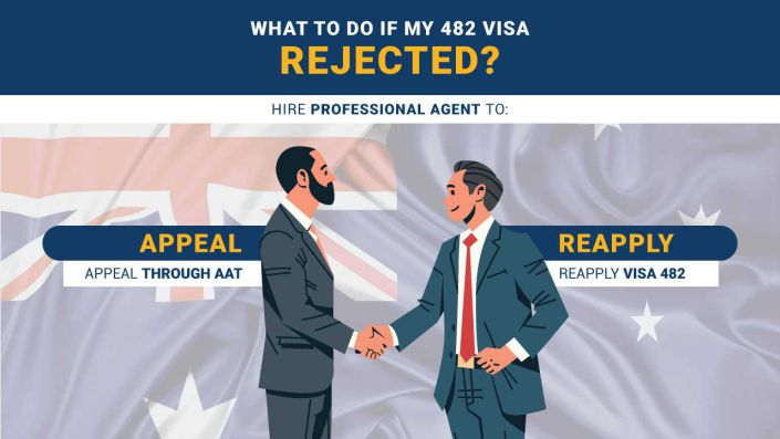 What To Do If My 482 Visa Rejected?