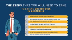 8 Steps How to Extend Visitor Tourist Visa in Australia