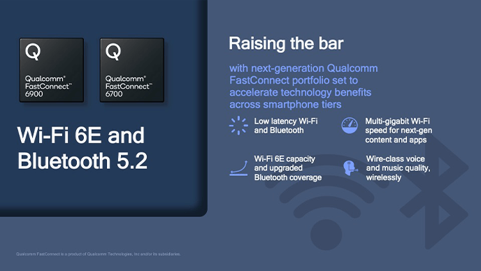 Qualcomm FastConnect 6900 and 6700 modules: Wi-Fi 6E support and ...