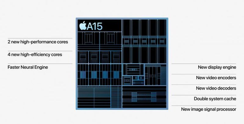 A15 Bionic, the new and powerful Apple SoC for iPhone 13