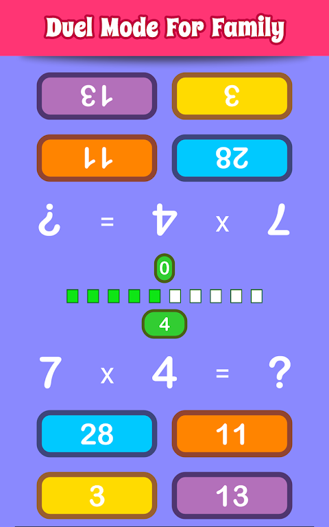 multiplicationtables