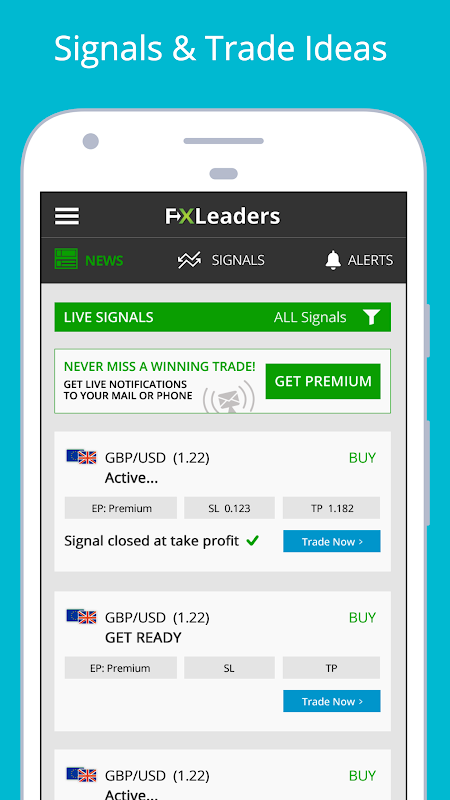 Forex Signals – Live Buy/Sell by FX Leaders