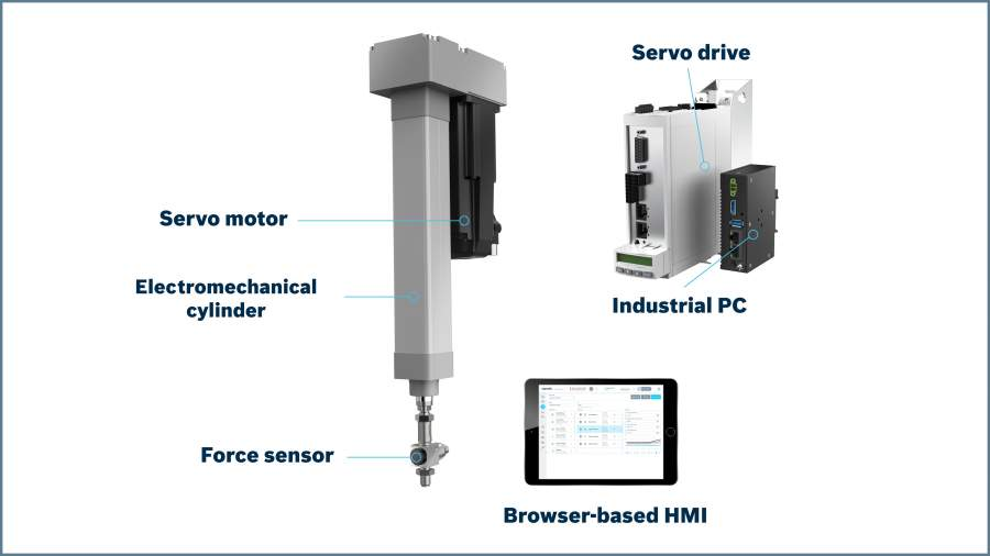 The new Smart Press Kit is a plug-and-produce mechatronic solution for pressing and joining applications