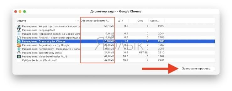 How to find and disable Google Chrome extensions that are slowing down your computer