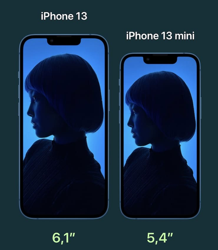 Comparison of sizes of iPhone 13 and iPhone 13 mini