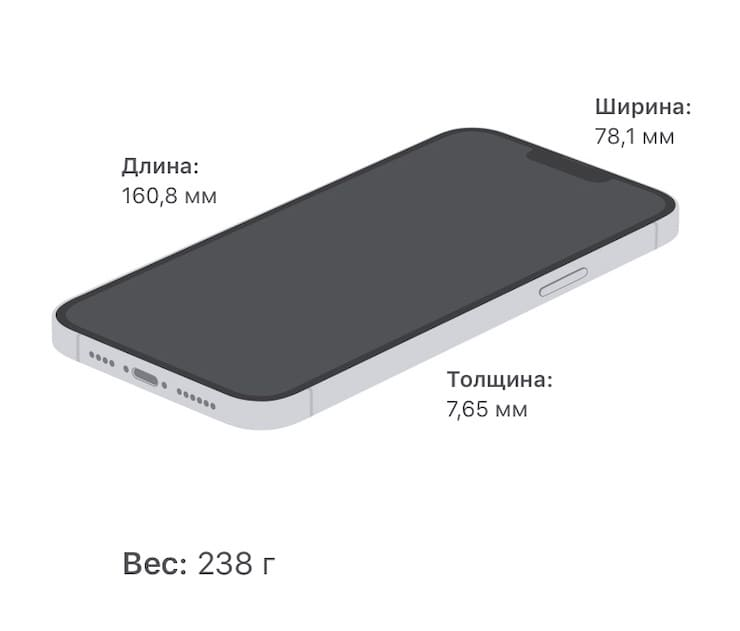 Dimensions of the iPhone 13 Pro Max