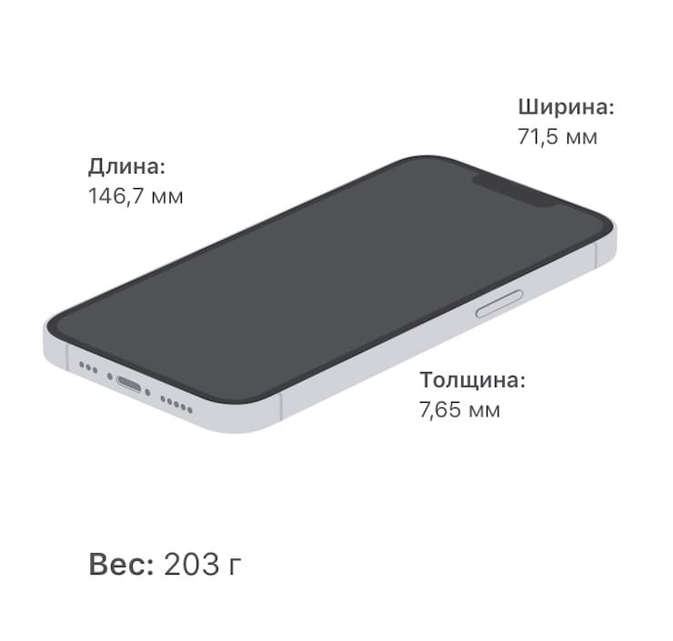 Dimensions of iPhone 13 Pro