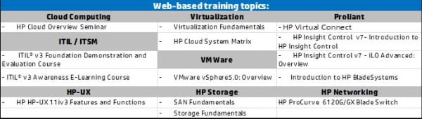 Free Web-based training from HP - QAInsights