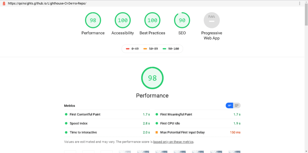 Performance Testing using Lighthouse CI Action