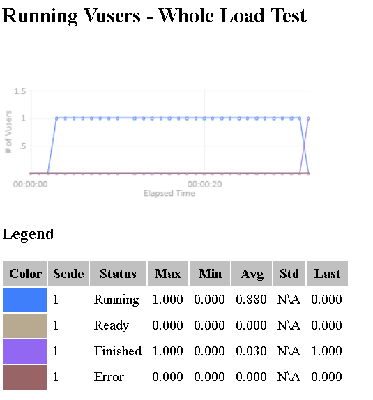 Export Graphs to HTML
