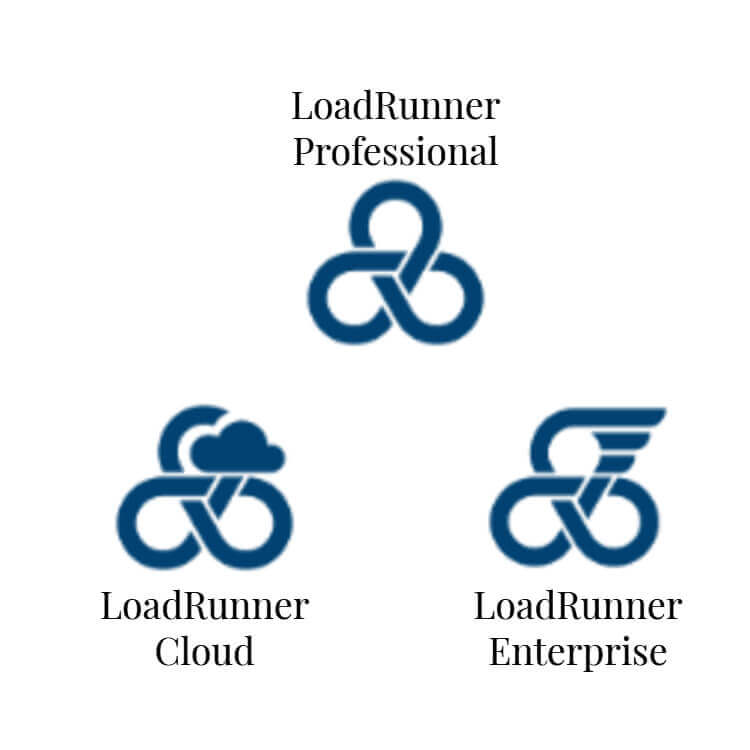 Welcome to LoadRunner Family