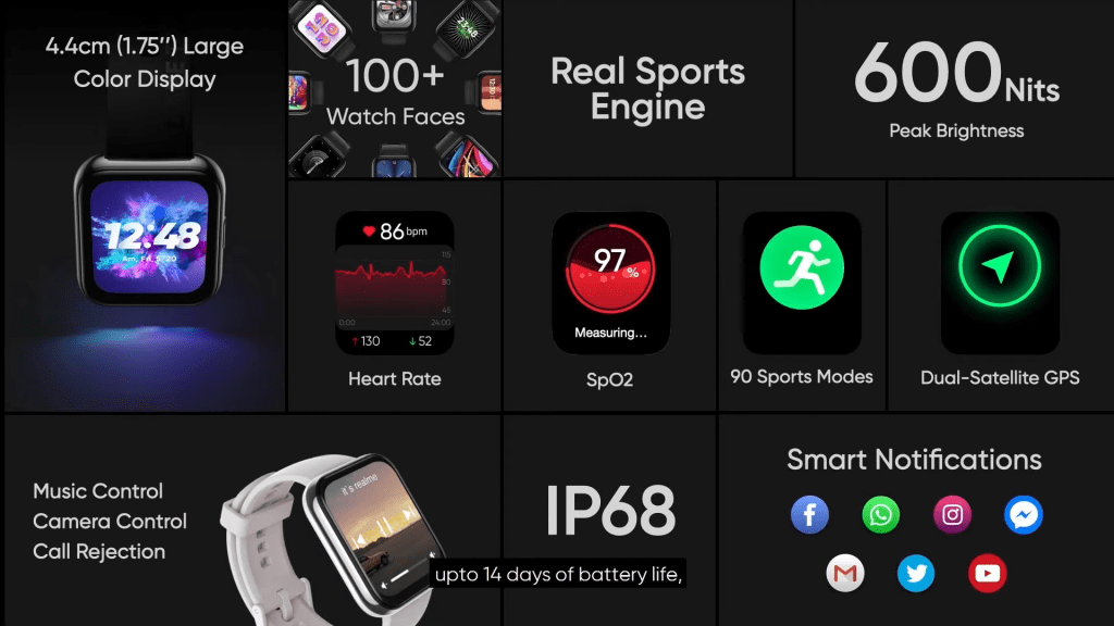 realme watch 2 pro features, specifications, pricing