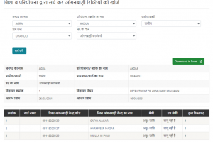 UP anganwadi vacancy 2021 district wise search