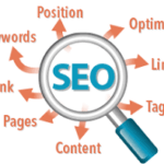 Best SEO Services in Ahmedabad