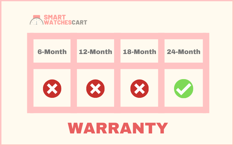 warranty for college students smartwatch