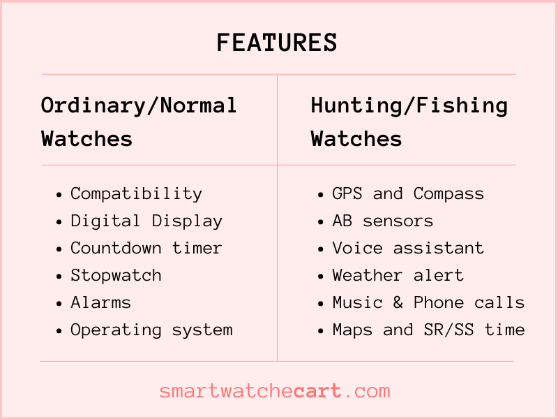 hunting watches features