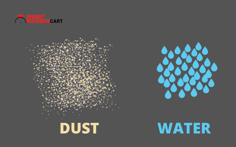 water and dust resistant smartwatch