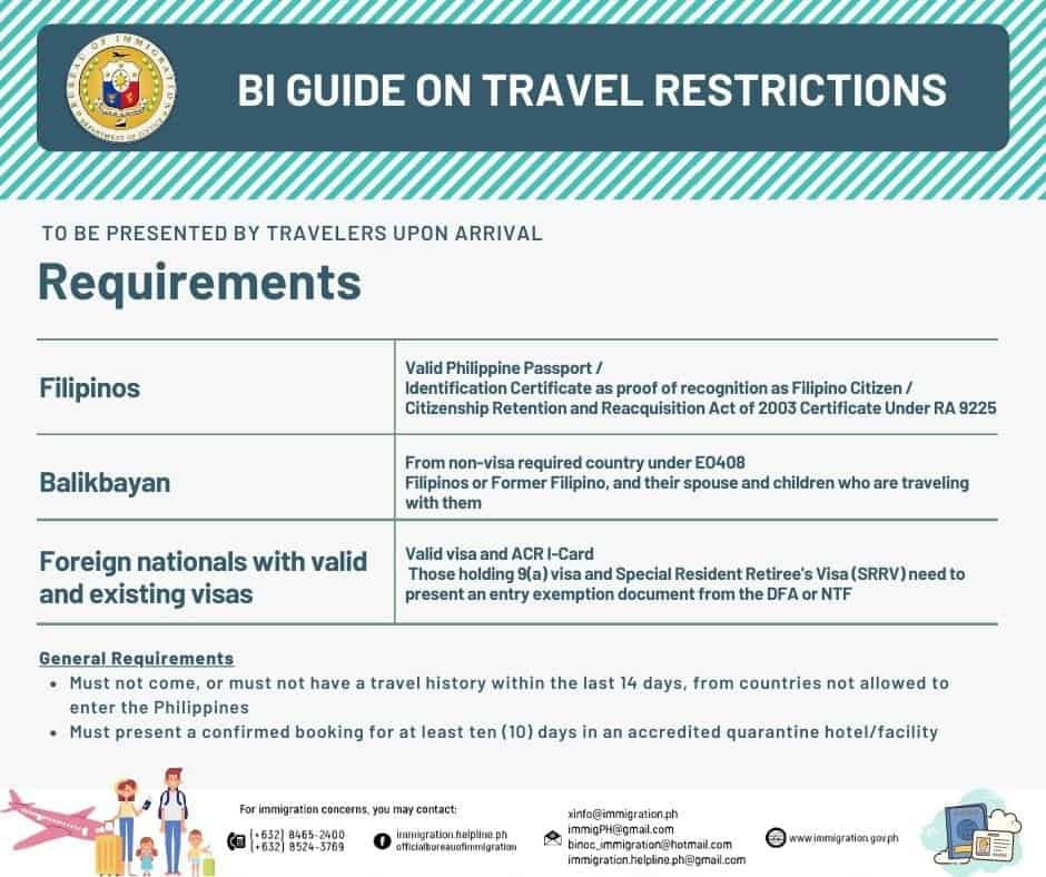 Philippines Entry Requirements