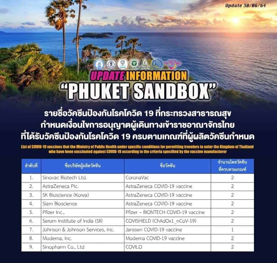 List of vaccines approved in Thailand