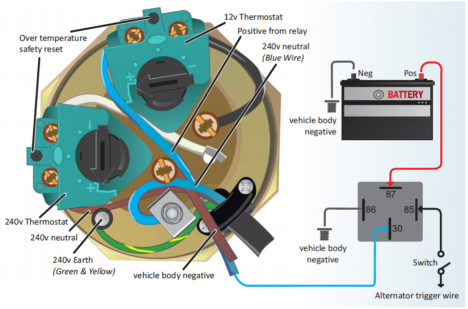 Wiring Diagram For Dual Element Water Heater from cdn.statically.io