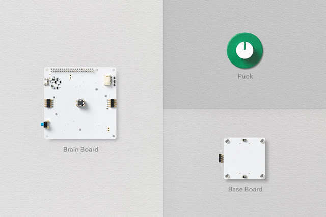 The three core components of the Project Bloks system