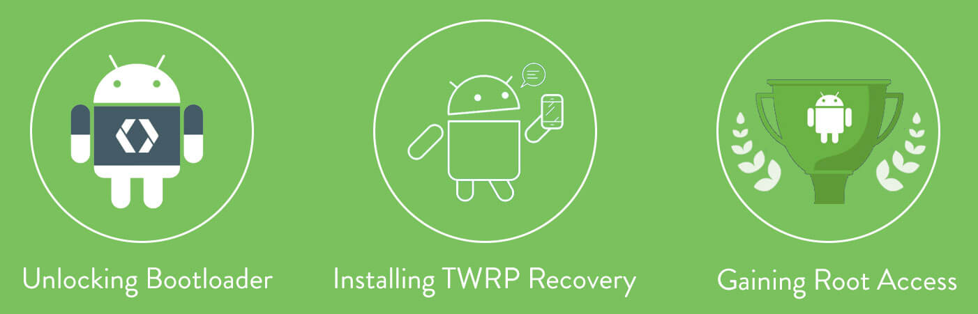 Root Your OnePlus 5 and Install TWRP Recovery