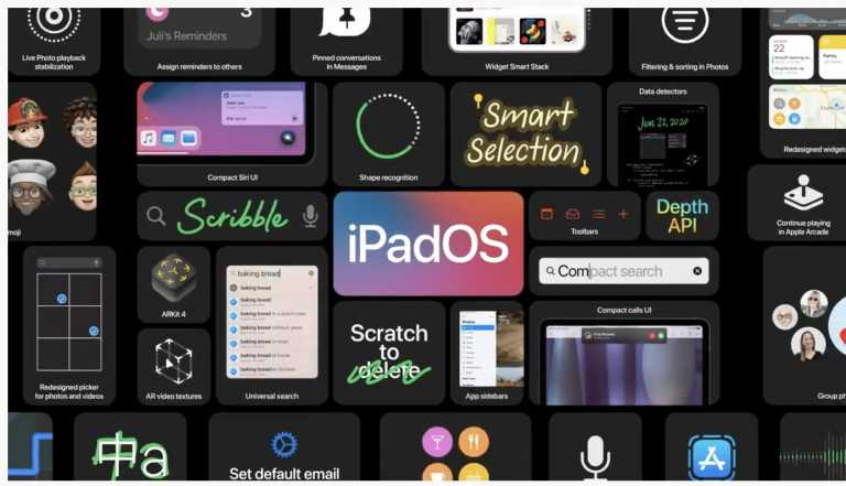 All About Apple's iOS 14, iPadOS 14, watchOS 7 & tvOS 14 Released On 16 September 2020!