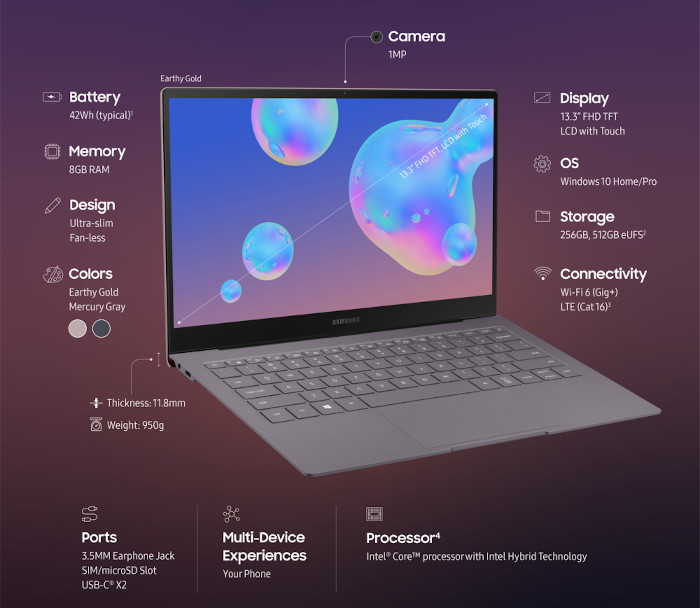 Samsung Galaxy Book S With Intel Hybrid Processor Released
