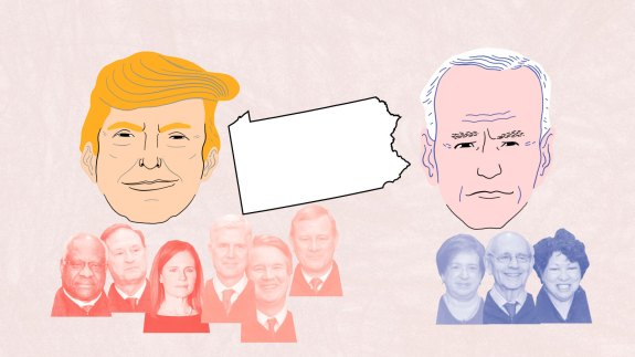 What Are The Chances We'll Know The Next President On Election Night?