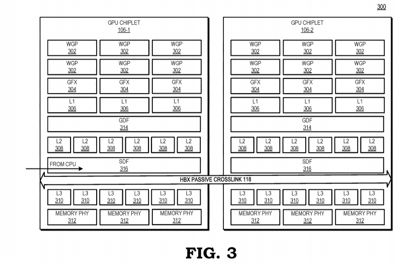 AMD patented: paving the way for multiple graphics cards 2
