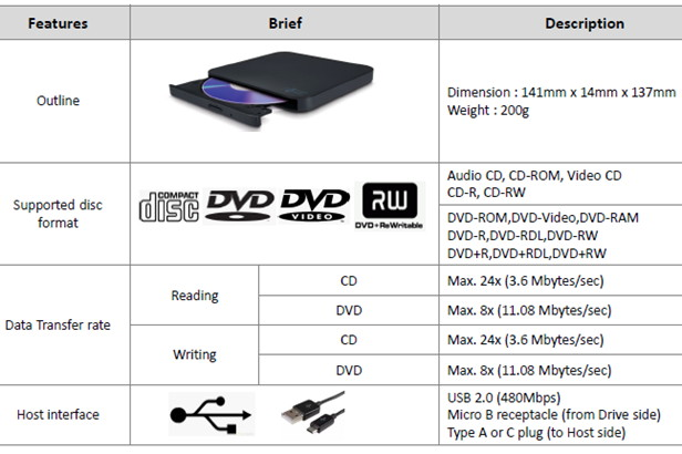 HLDS portableDVD Android Review 9
