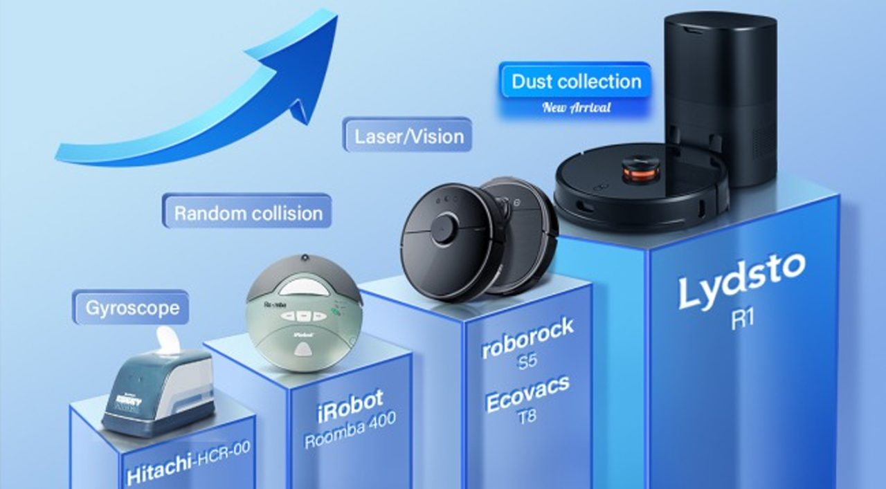 New era in the robot vacuum cleaner market: Lydsto R1