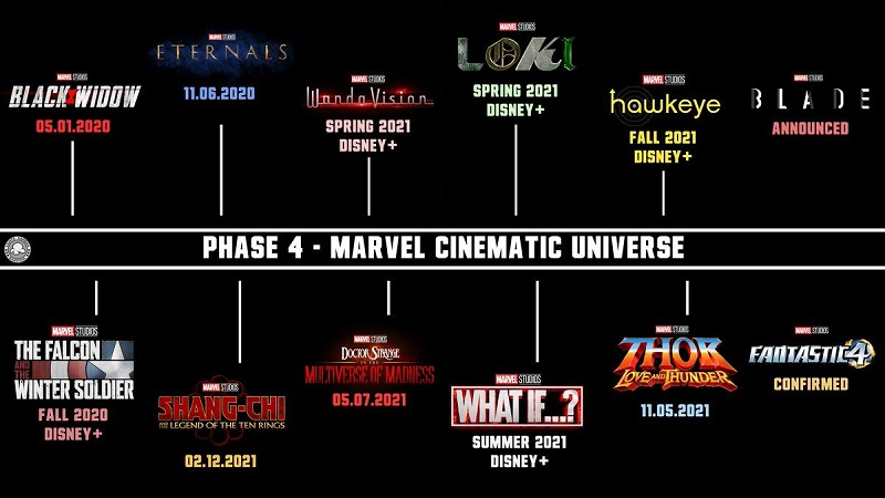 Marvel Phase 4: Marvel's Fantastic Four, Secret Invasion, & Other Newly Announced Phase 4 Series And Films Read Everything Here!!