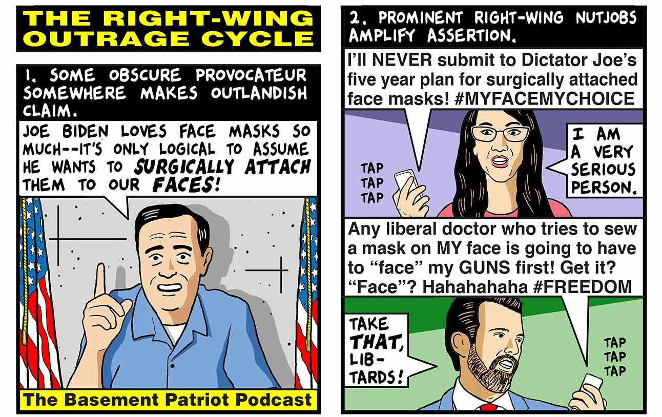 The Right-Wing Outrage Cycle