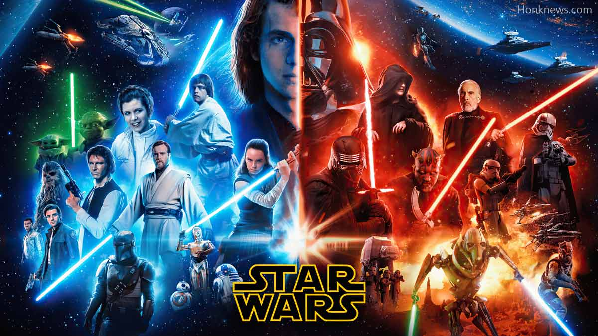 Top 10 Loved Character Of Star Wars Trilogy Series!