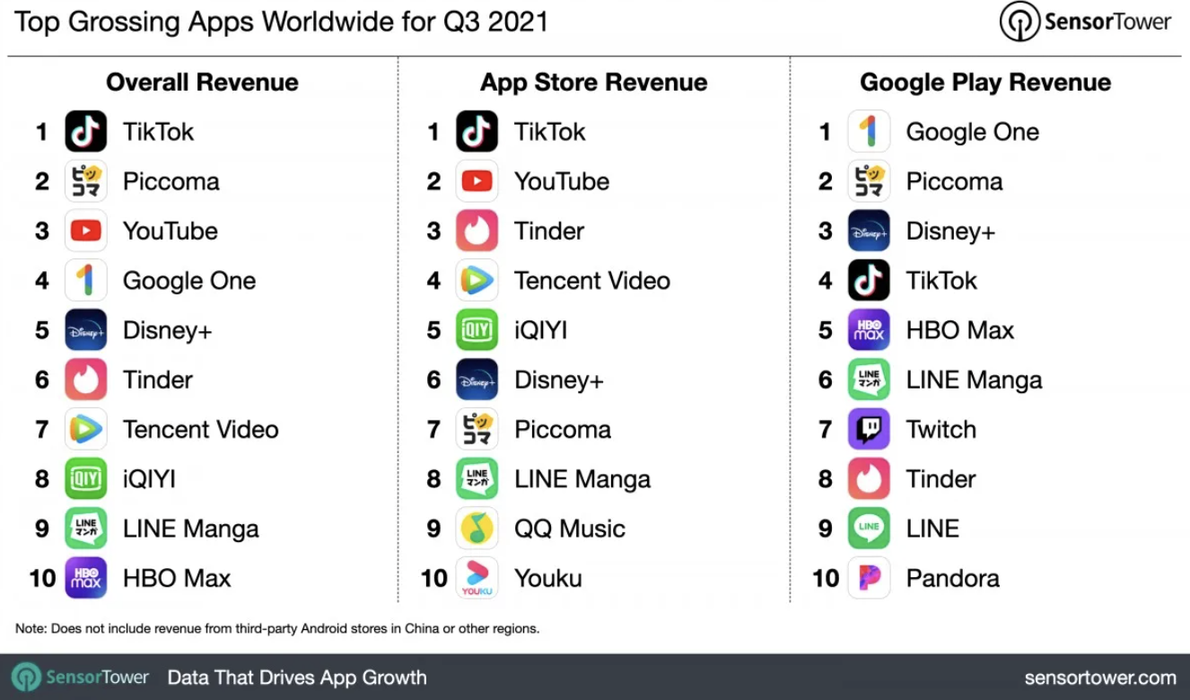 The Most Paid Mobile Applications And Games Have Been Announced! 1