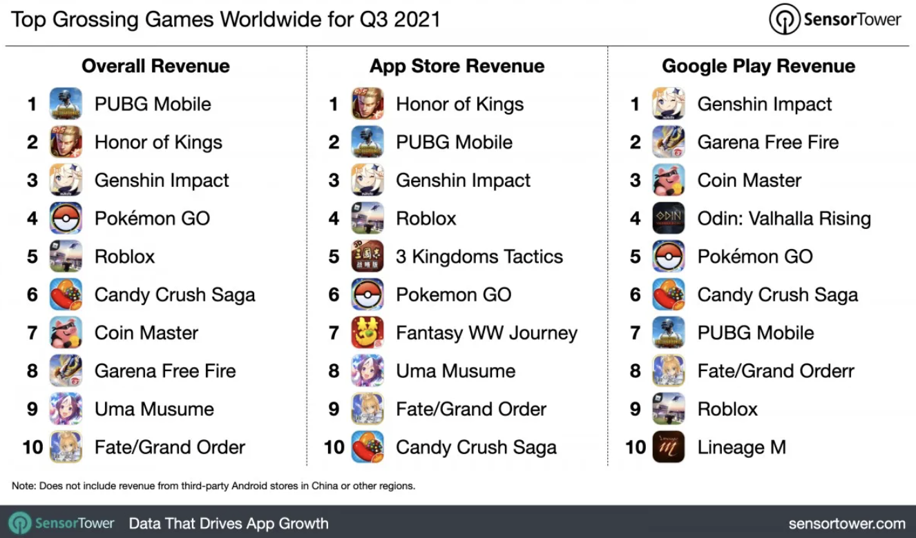 The Most Paid Mobile Applications And Games Have Been Announced! 2
