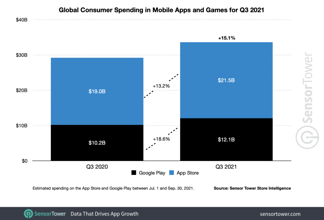The Most Paid Mobile Applications And Games Have Been Announced! 3