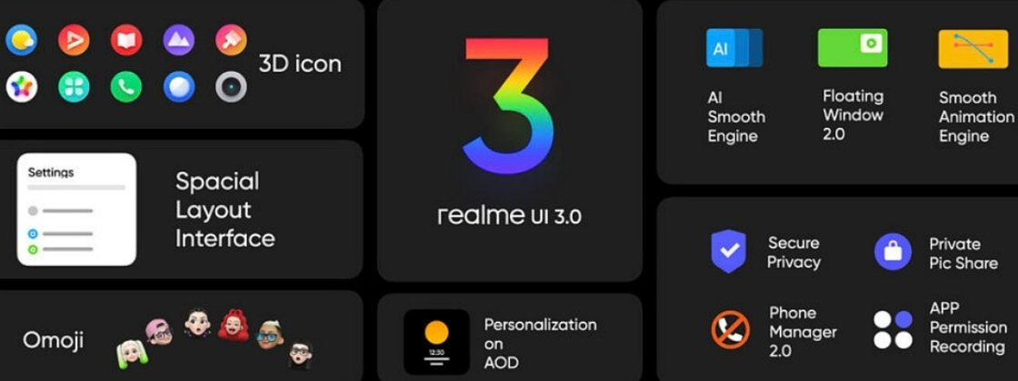 Realme UI 3: See Phones That Will Receive Android 12 With The Interface