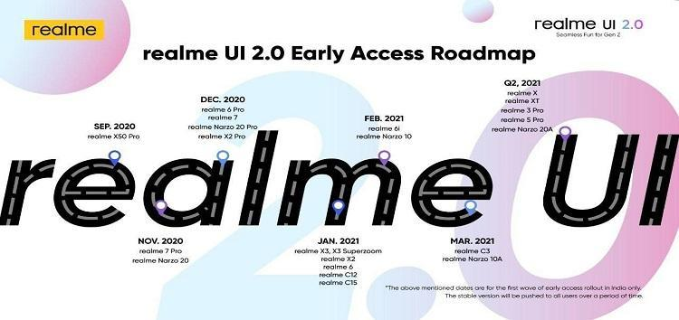 Realme Android 11 Update Official Schedule (Realme UI 2.0)