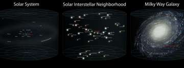 Solar System and Interstellar Neighborhood Educational Facebook Wall Image