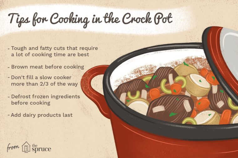 Do You Put Water in a Crock Pot ? ( Do Slow Cookers Really Need it ? ) 2