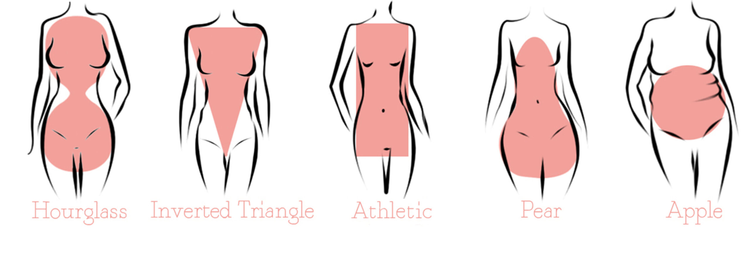 5 Tips For Finding The Right Lingerie For Your Body Type - 2021 Guide 2