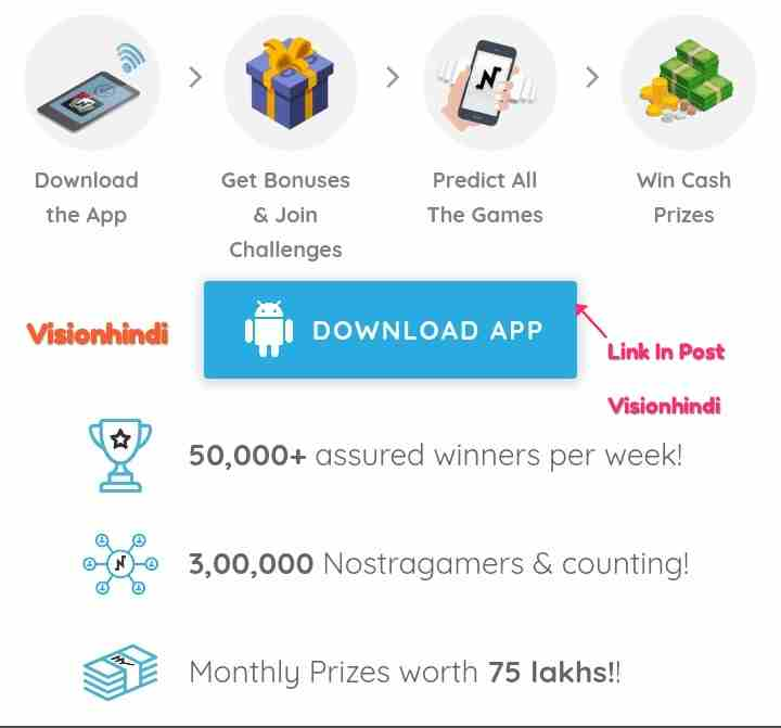 Nostra Pro App-Win Paytm Cash By Predict Quiz!SINGUP BONUS-20 RS REFER AND EARN(Hindi)